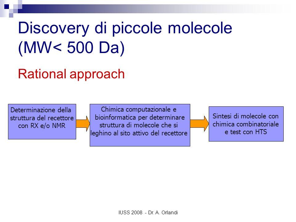 Discovery di piccole molecole (MW< 500 Da)