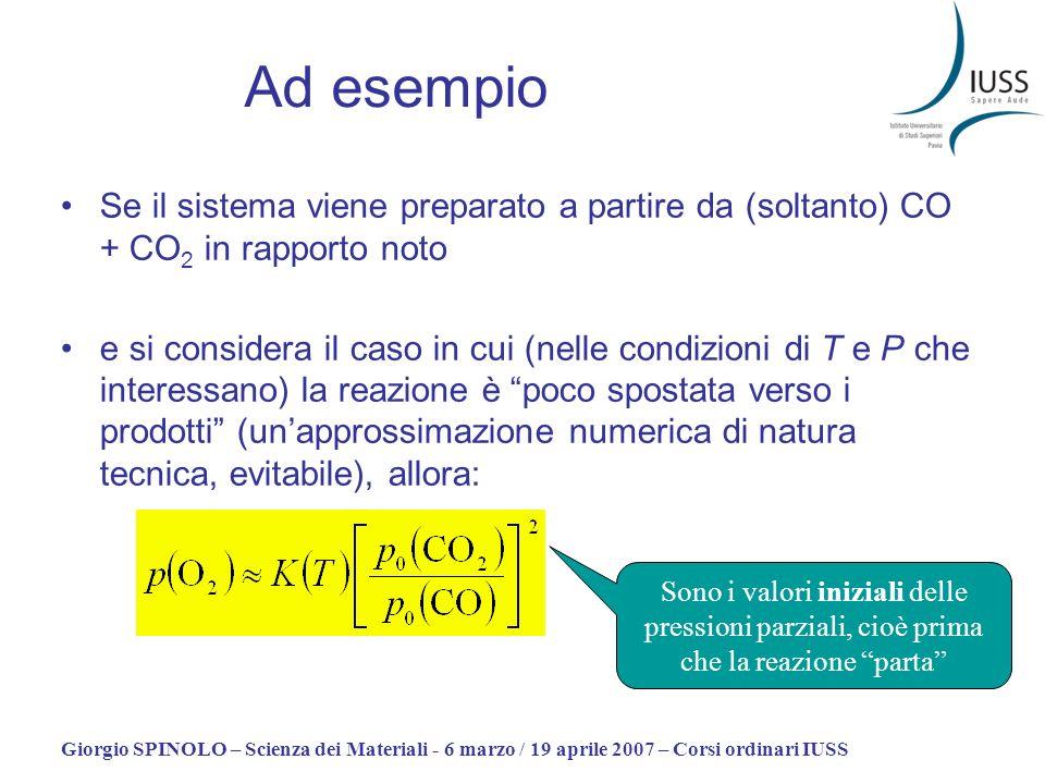 Ad esempio Se il sistema viene preparato a partire da (soltanto) CO + CO2 in rapporto noto.