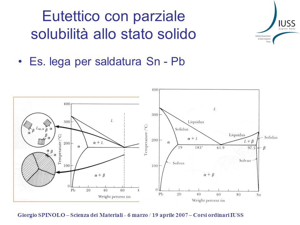 Eutettico con parziale solubilità allo stato solido