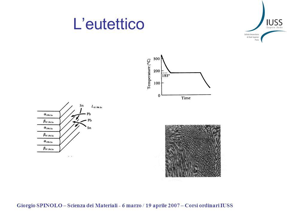 L'eutettico Giorgio SPINOLO – Scienza dei Materiali - 6 marzo / 19 aprile 2007 – Corsi ordinari IUSS.