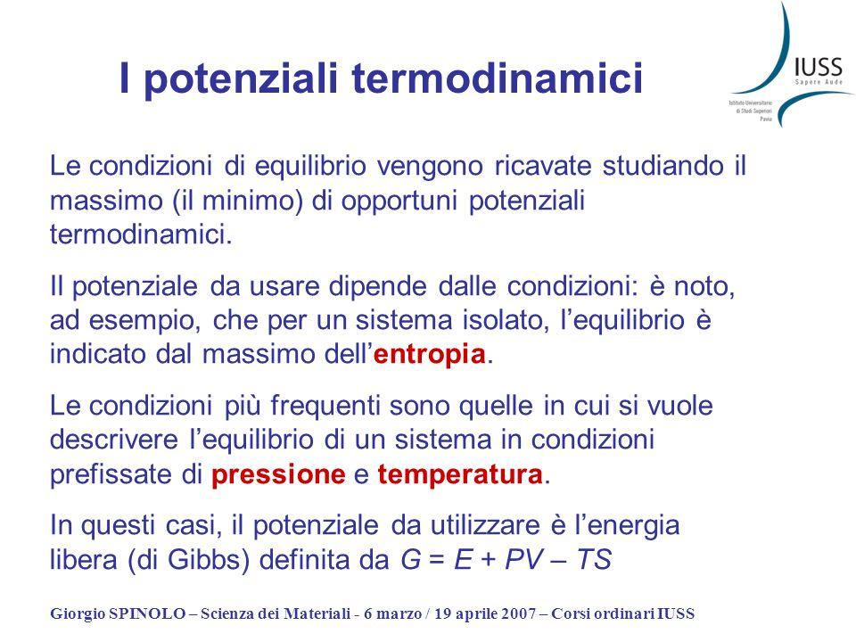 I potenziali termodinamici