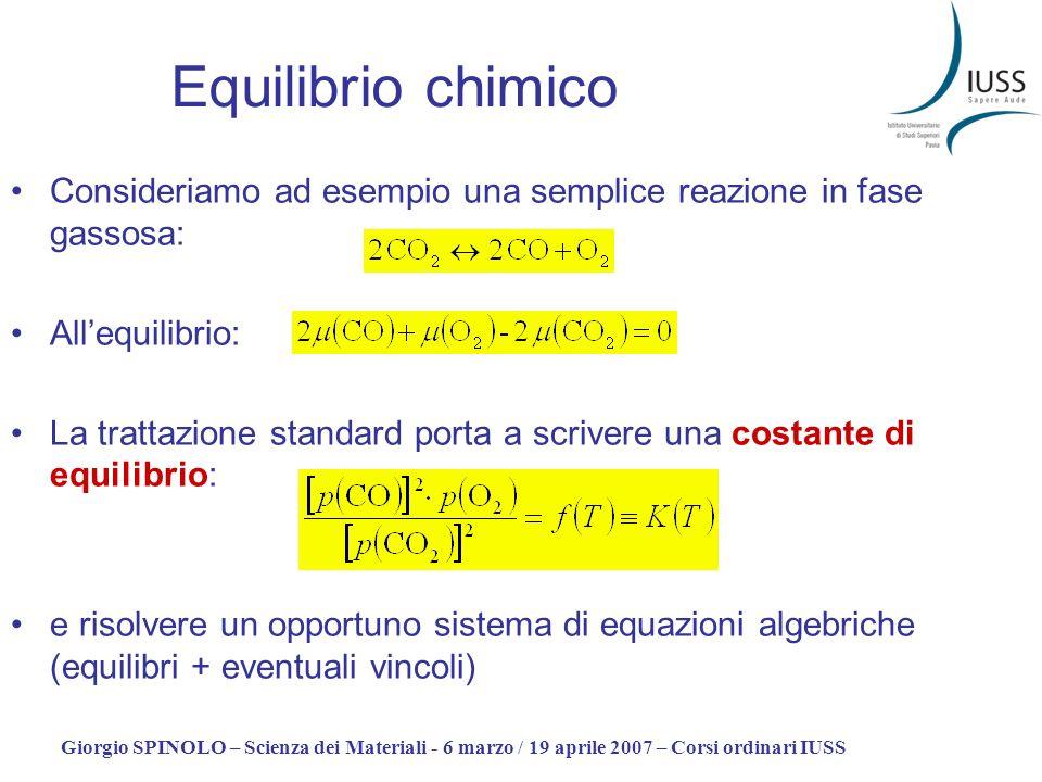 Equilibrio chimico Consideriamo ad esempio una semplice reazione in fase gassosa: All'equilibrio: