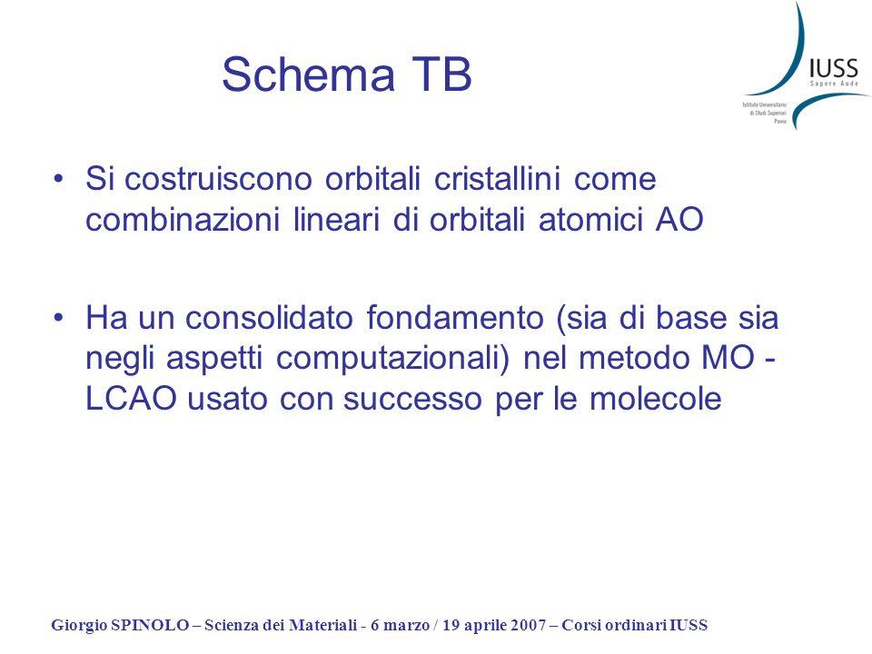 Schema TB Si costruiscono orbitali cristallini come combinazioni lineari di orbitali atomici AO.