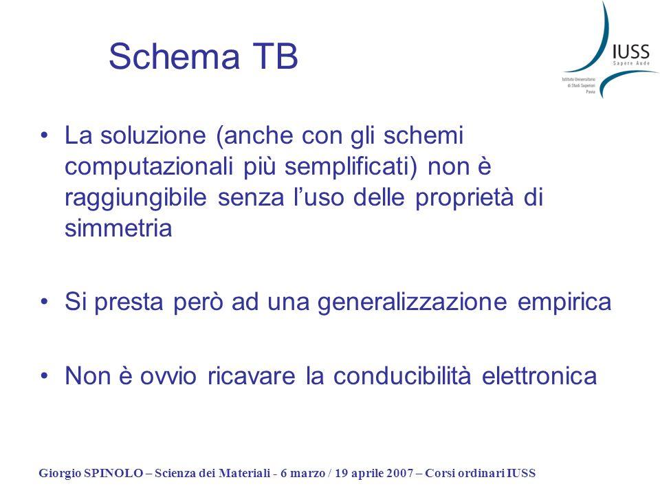 Schema TB La soluzione (anche con gli schemi computazionali più semplificati) non è raggiungibile senza l'uso delle proprietà di simmetria.