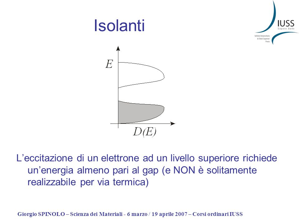 Isolanti