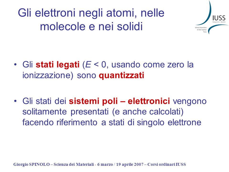 Gli elettroni negli atomi, nelle molecole e nei solidi