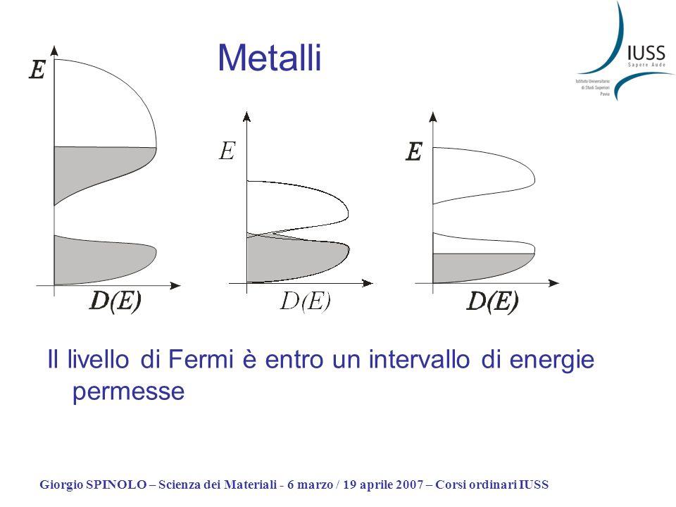 Metalli Il livello di Fermi è entro un intervallo di energie permesse