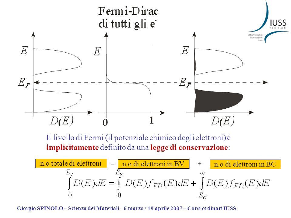 Il livello di Fermi (il potenziale chimico degli elettroni) è implicitamente definito da una legge di conservazione: