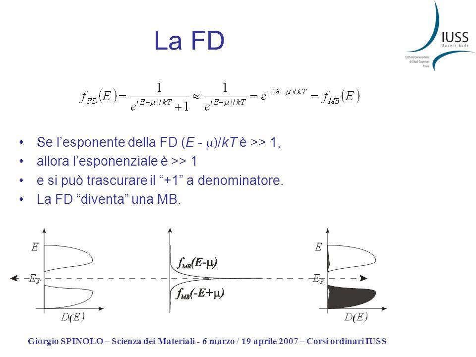 La FD Se l'esponente della FD (E - m)/kT è >> 1,