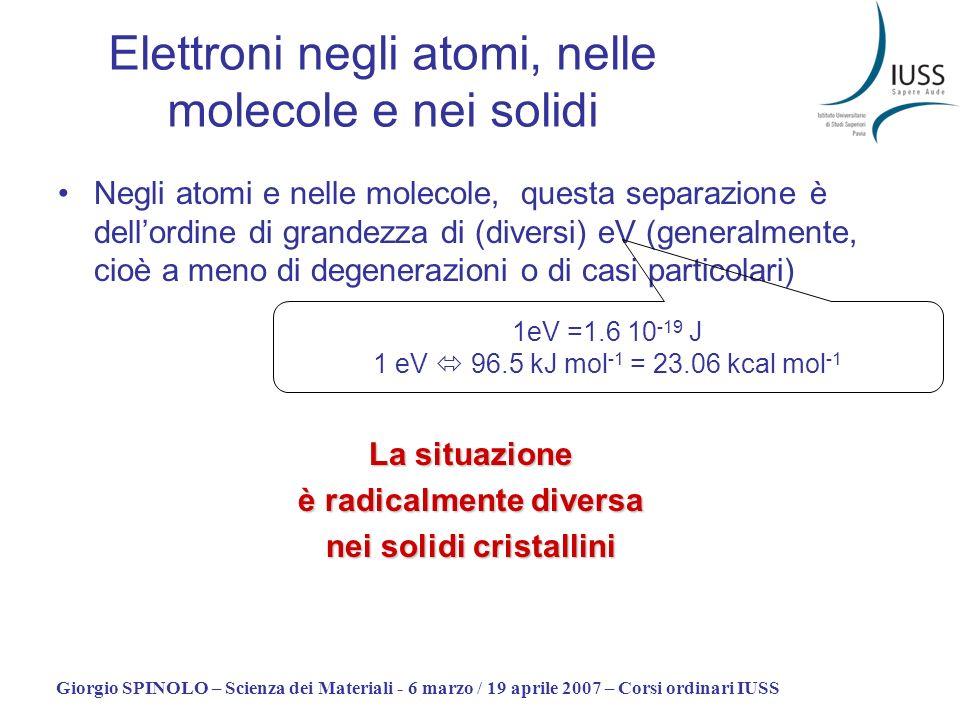 Elettroni negli atomi, nelle molecole e nei solidi