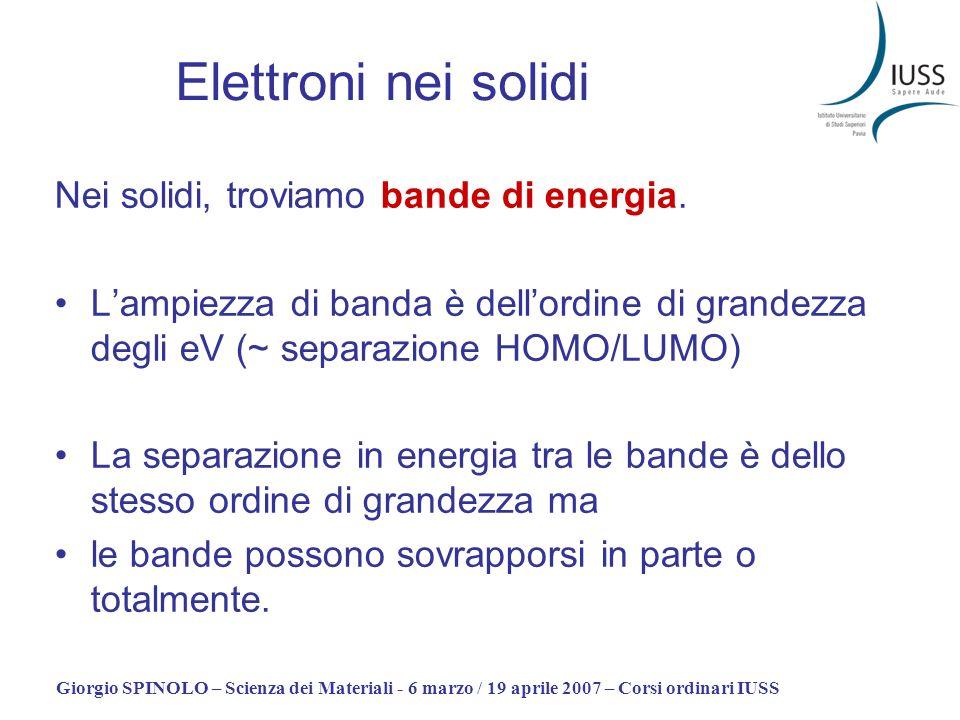 Elettroni nei solidi Nei solidi, troviamo bande di energia.