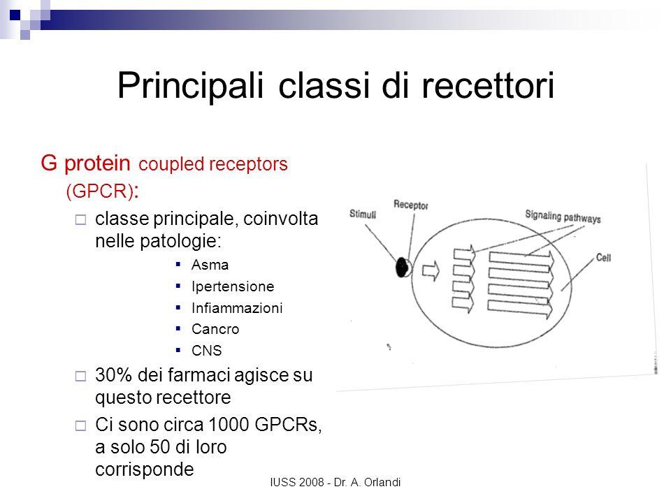 Principali classi di recettori