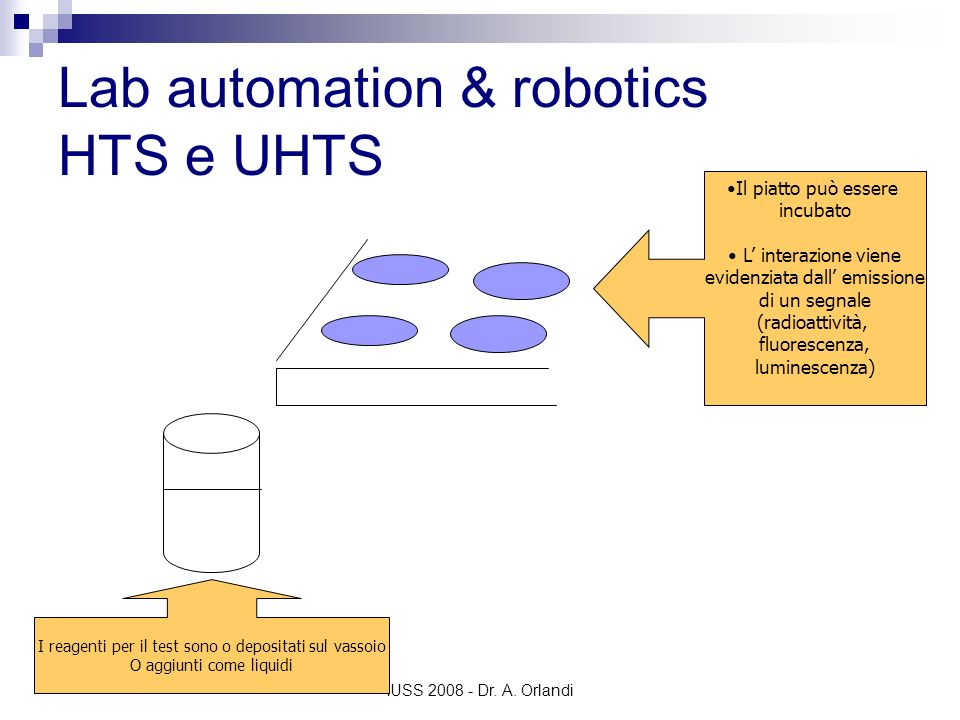 Lab automation & robotics HTS e UHTS