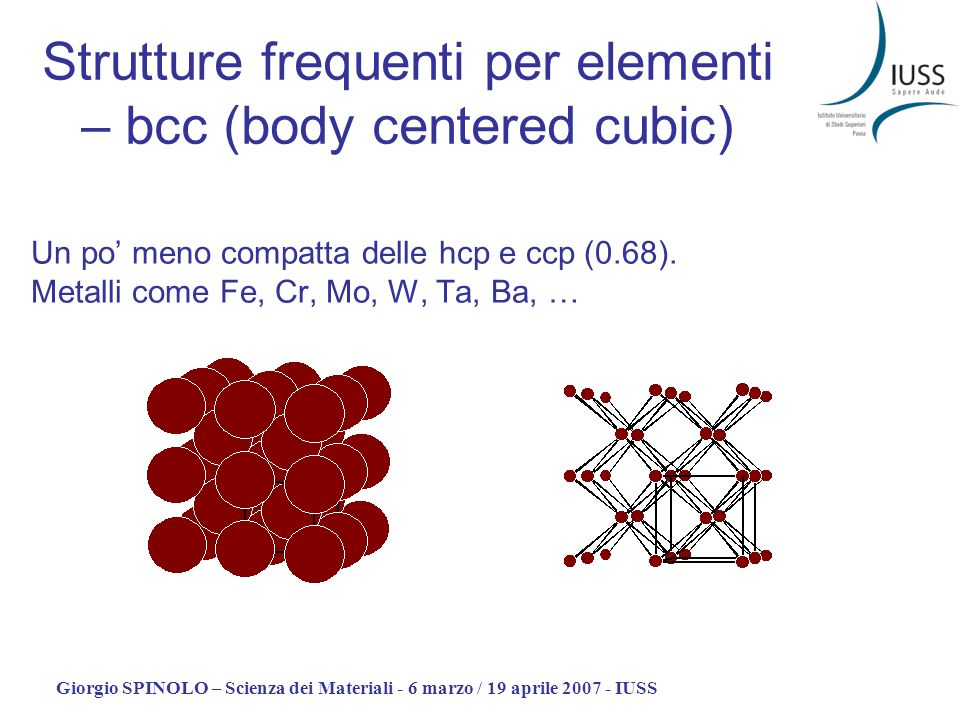 Strutture frequenti per elementi – bcc (body centered cubic)