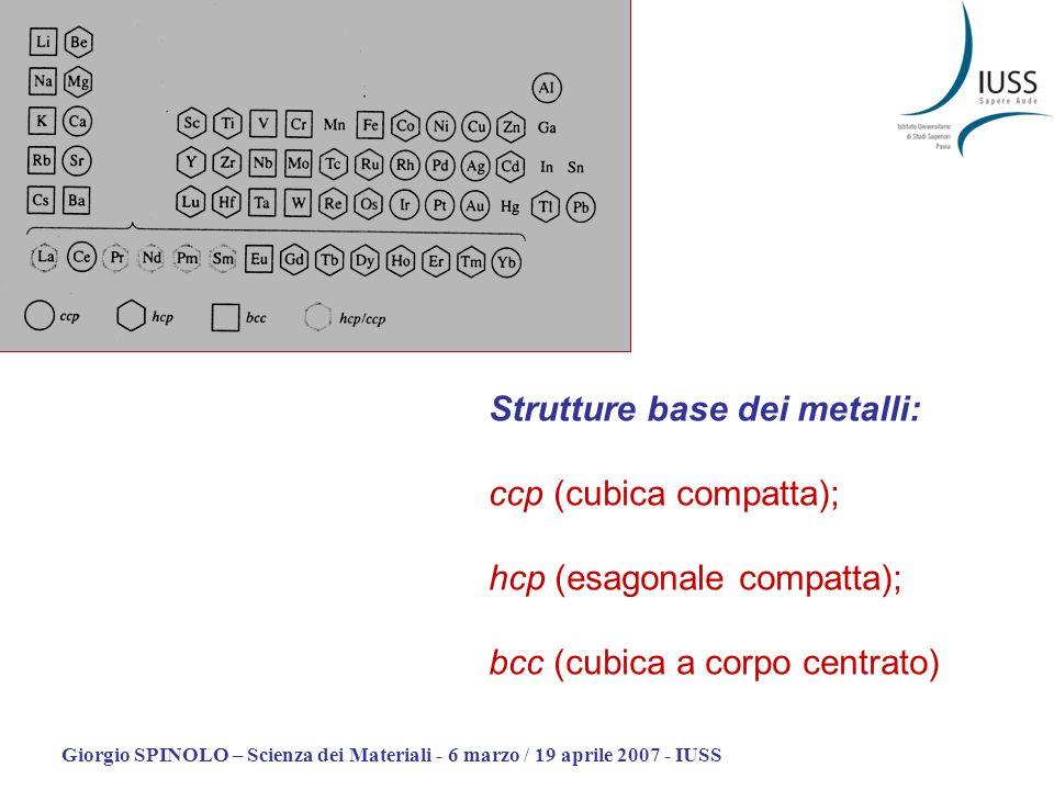Strutture base dei metalli: ccp (cubica compatta);