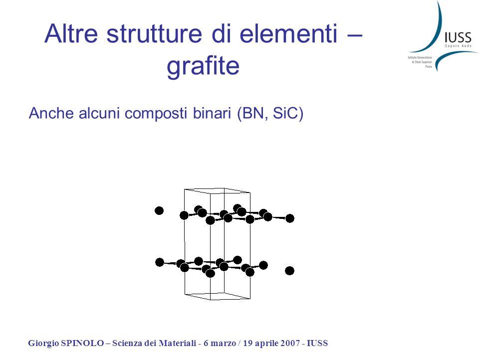 Altre strutture di elementi – grafite