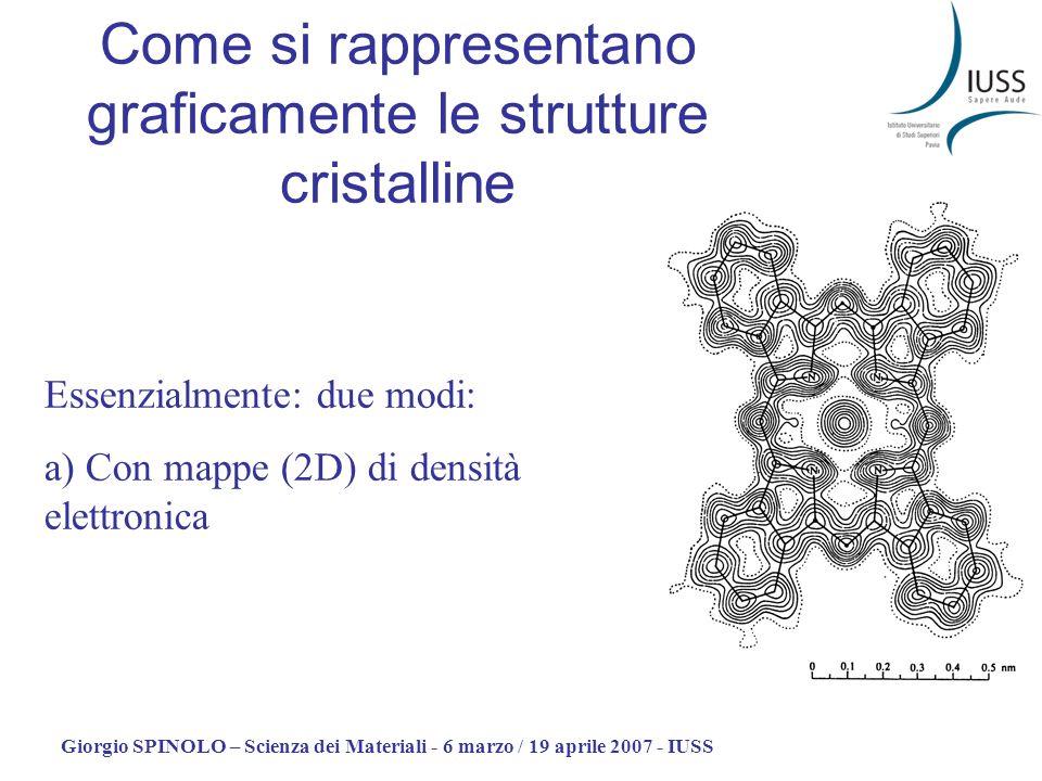 Come si rappresentano graficamente le strutture cristalline