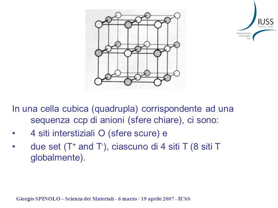 4 siti interstiziali O (sfere scure) e