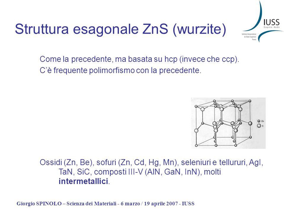 Struttura esagonale ZnS (wurzite)