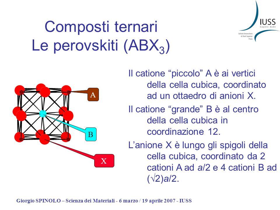 Composti ternari Le perovskiti (ABX3)