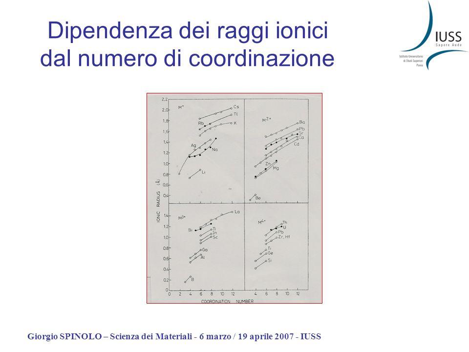 Dipendenza dei raggi ionici dal numero di coordinazione
