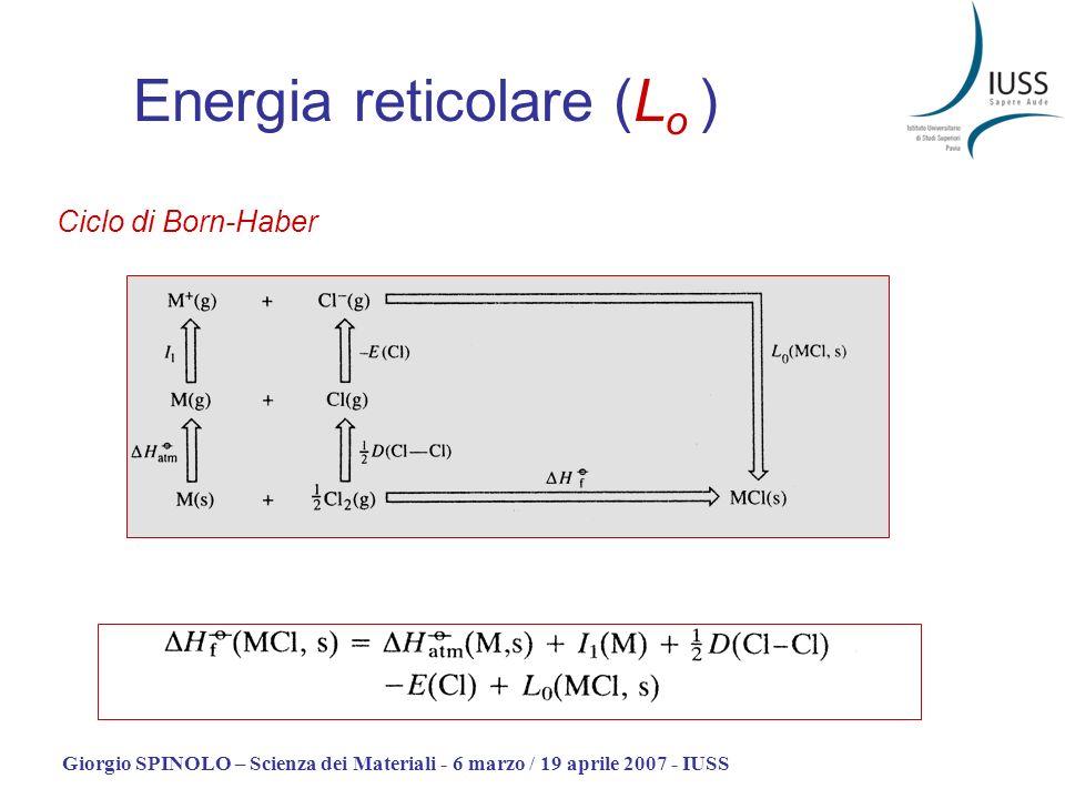 Energia reticolare (Lo )