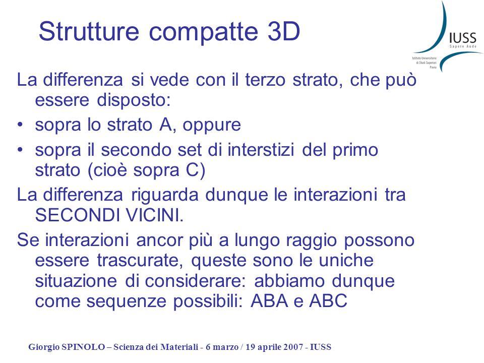 Strutture compatte 3D La differenza si vede con il terzo strato, che può essere disposto: sopra lo strato A, oppure.