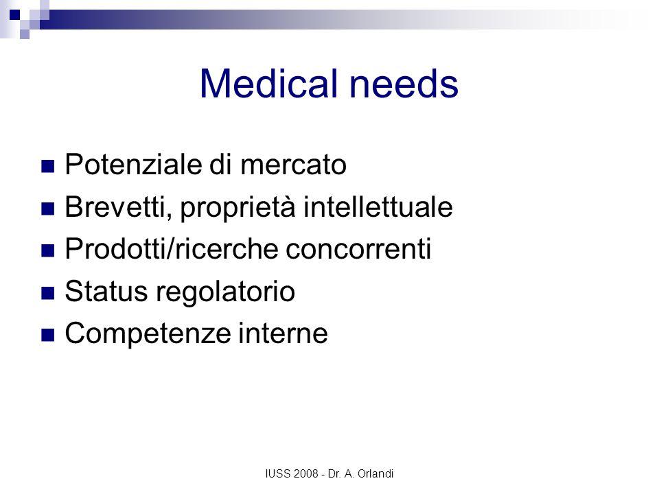 Medical needs Potenziale di mercato Brevetti, proprietà intellettuale