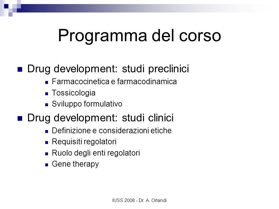 Programma del corso Drug development: studi preclinici
