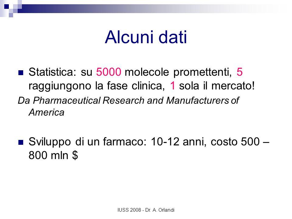 Alcuni dati Statistica: su 5000 molecole promettenti, 5 raggiungono la fase clinica, 1 sola il mercato!