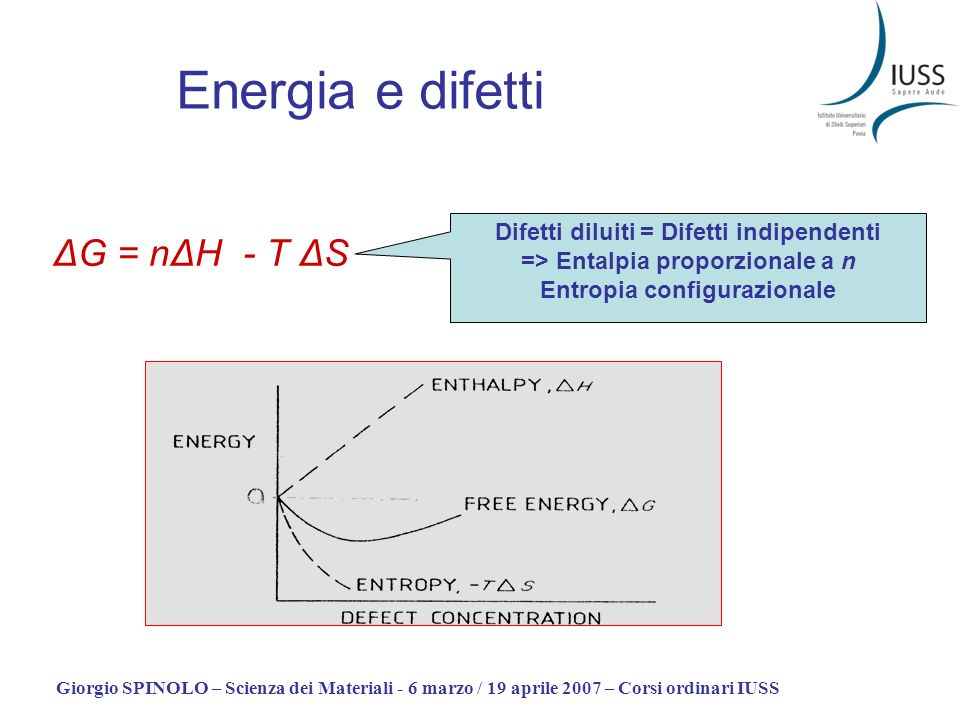 Energia e difetti ΔG = nΔH - T ΔS