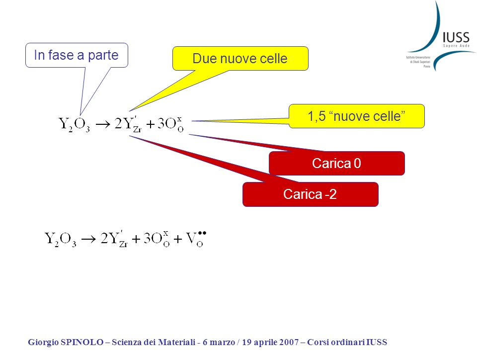 In fase a parte Due nuove celle 1,5 nuove celle Carica 0 Carica -2