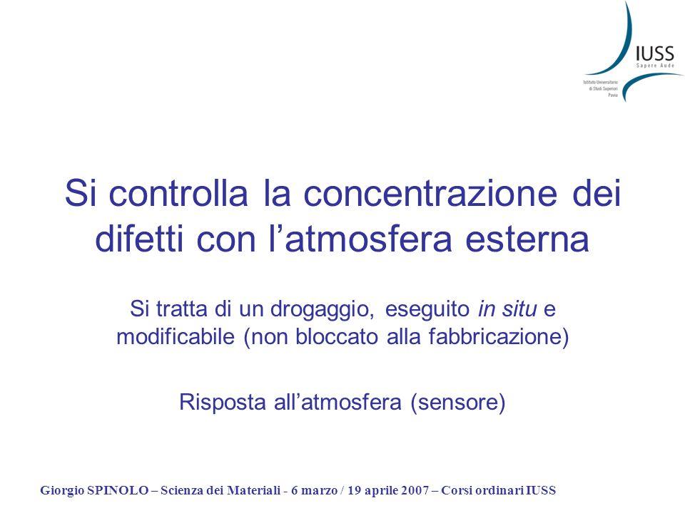 Si controlla la concentrazione dei difetti con l'atmosfera esterna