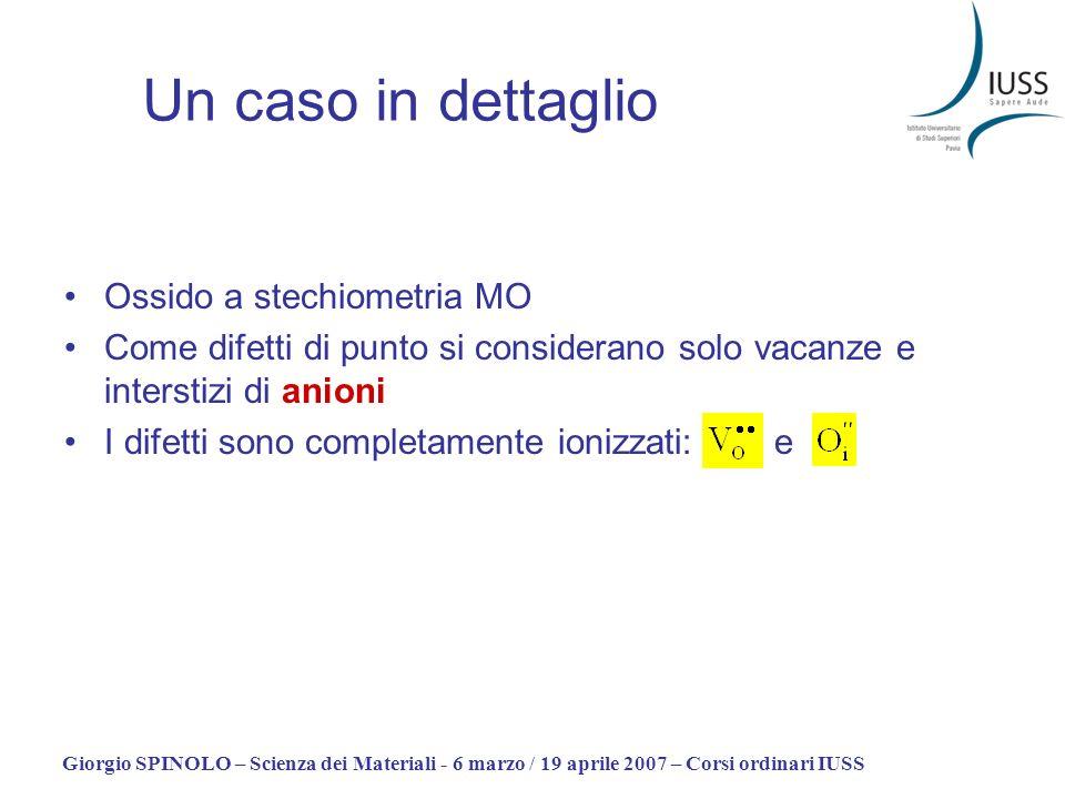 Un caso in dettaglio Ossido a stechiometria MO