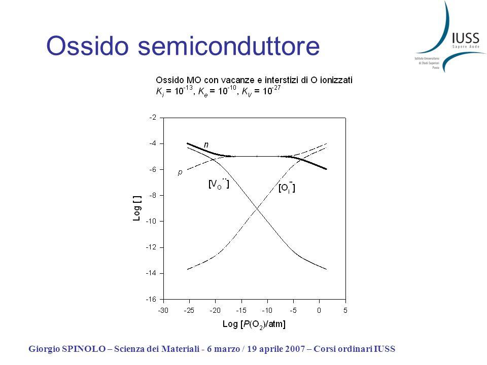 Ossido semiconduttore