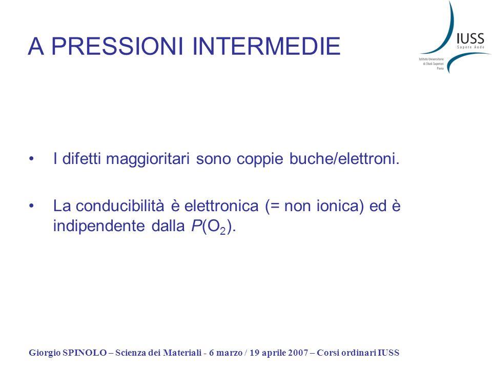A PRESSIONI INTERMEDIE