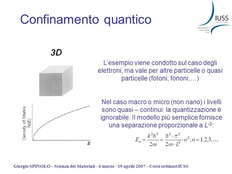 Confinamento quantico