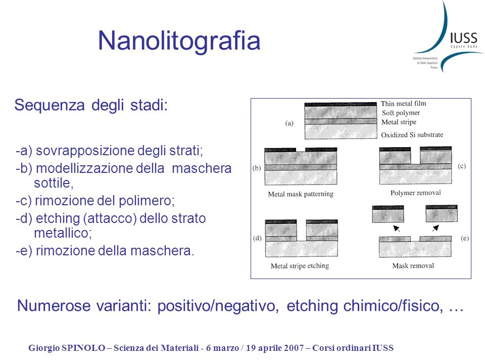 Nanolitografia Sequenza degli stadi: