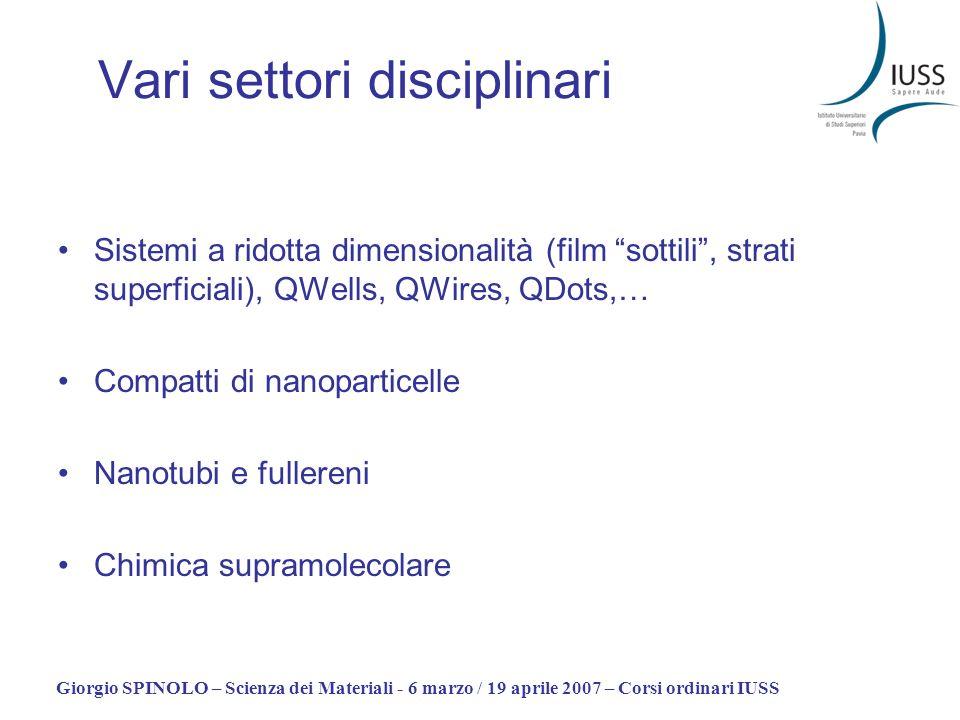 Vari settori disciplinari