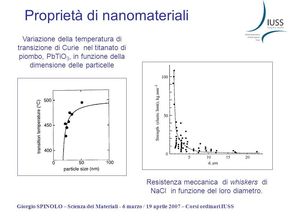 Proprietà di nanomateriali