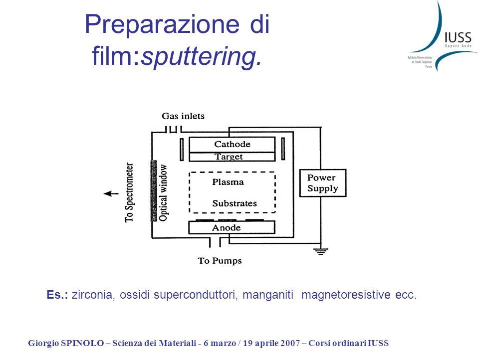 Preparazione di film:sputtering.