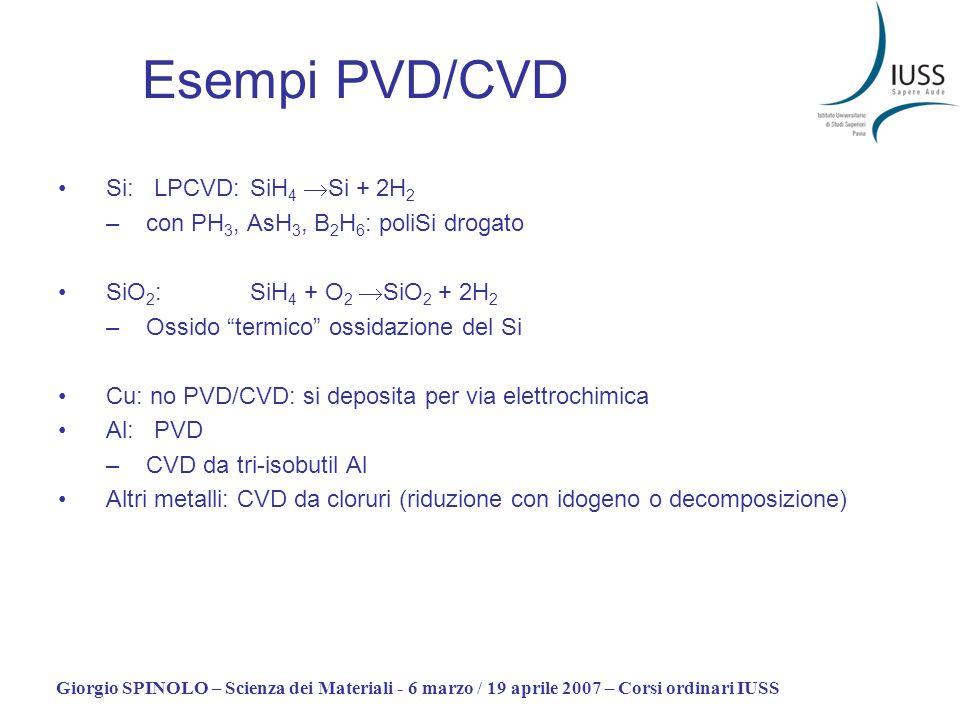 Esempi PVD/CVD Si: LPCVD: SiH4 Si + 2H2