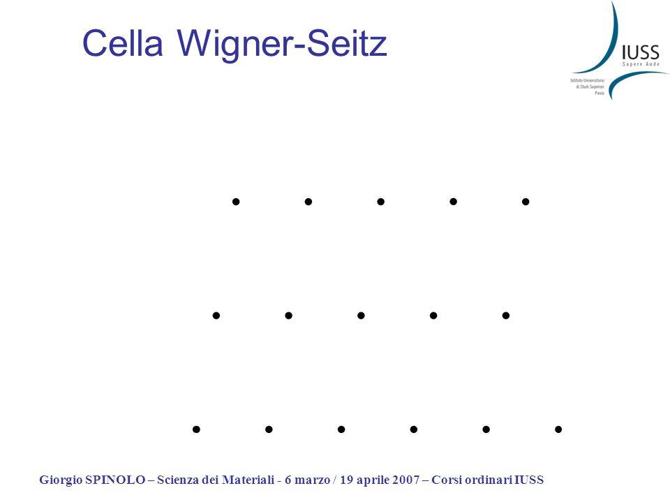 Cella Wigner-Seitz Giorgio SPINOLO – Scienza dei Materiali - 6 marzo / 19 aprile 2007 – Corsi ordinari IUSS.