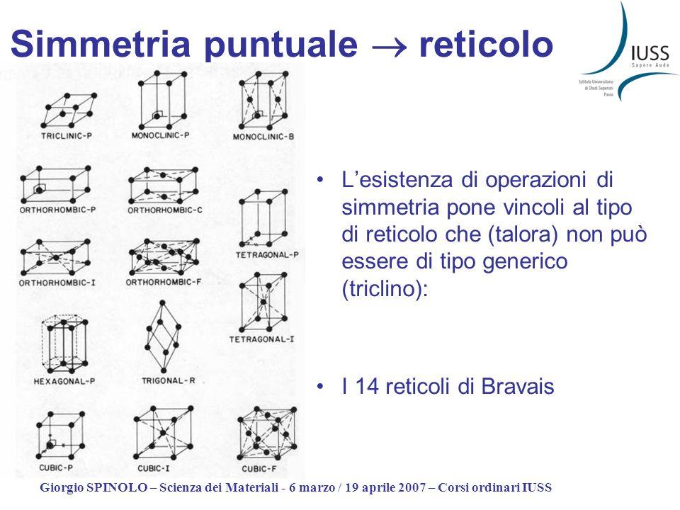 Simmetria puntuale  reticolo