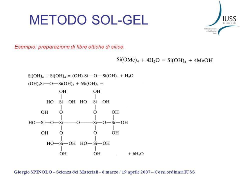 METODO SOL-GEL Esempio: preparazione di fibre ottiche di silice.
