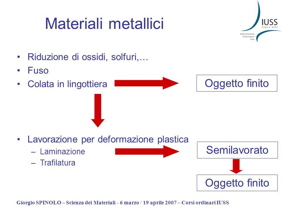 Materiali metallici Oggetto finito Semilavorato Oggetto finito