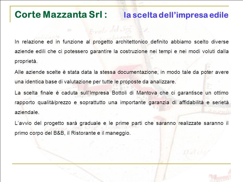 Corte Mazzanta Srl : la scelta dell'impresa edile
