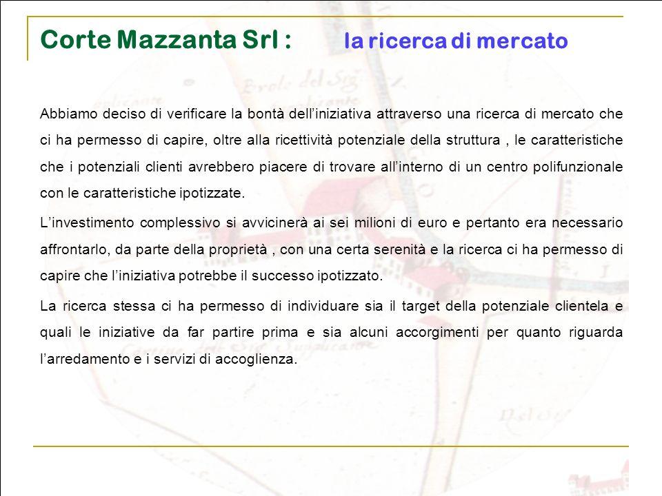Corte Mazzanta Srl : la ricerca di mercato