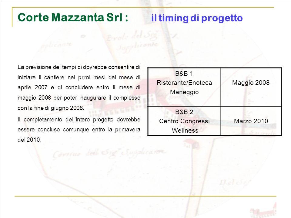Corte Mazzanta Srl : il timing di progetto