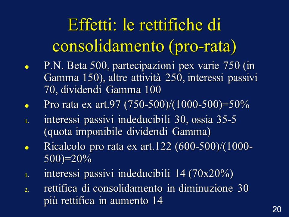 Effetti: le rettifiche di consolidamento (pro-rata)